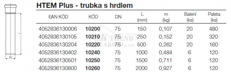 Innovativ Vnútorná kanalizácia HT - kanalizačná rúra DN 75 - OK TREND UB83